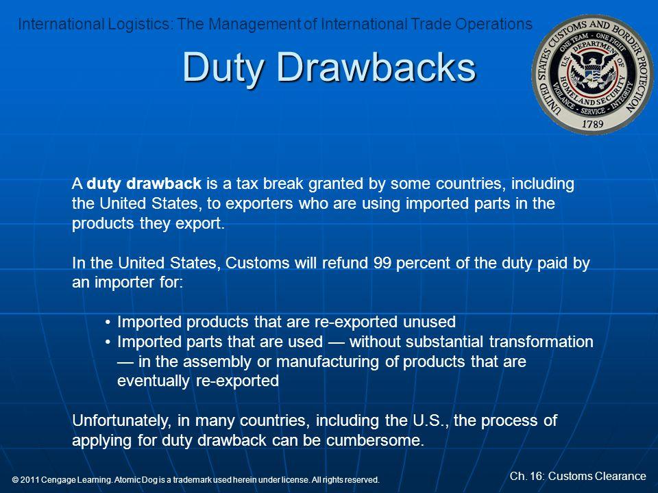 Duty Drawbacks