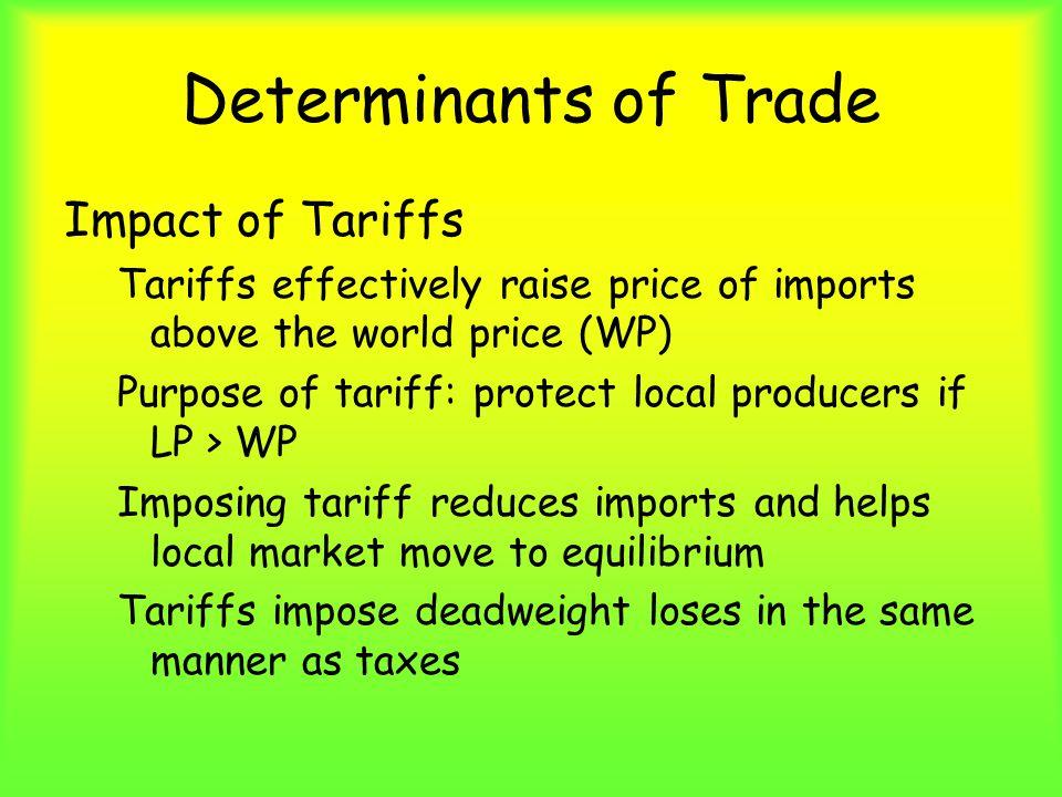 Determinants of Trade Impact of Tariffs