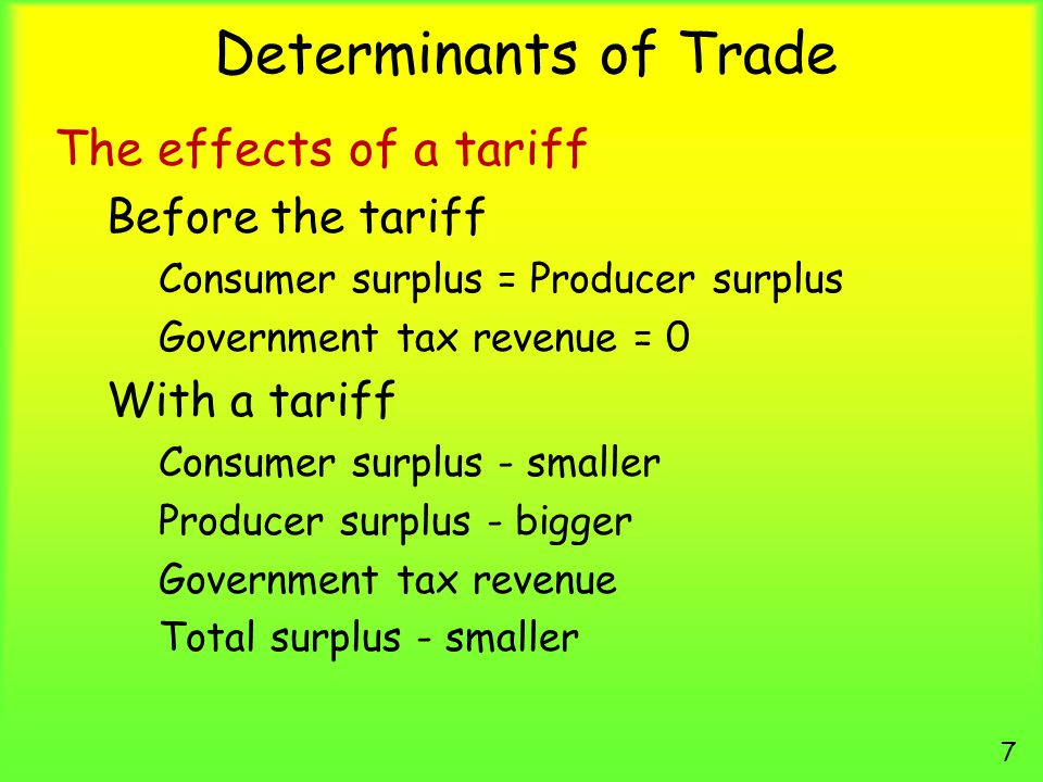 Determinants of Trade The effects of a tariff Before the tariff