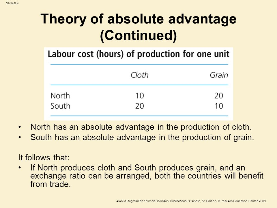 theory of absolute cost advantage The classical theory of international trade is popularly known as the theory of  comparative costs or advantage it was formulated by david ricardo in 1815.