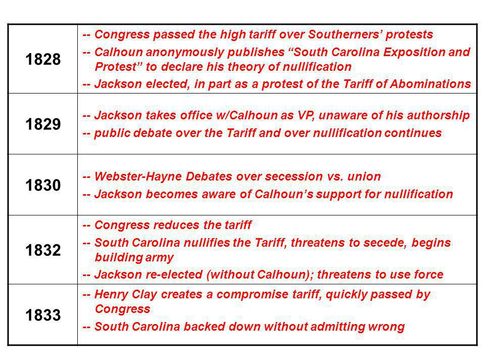 1828 -- Congress passed the high tariff over Southerners' protests.