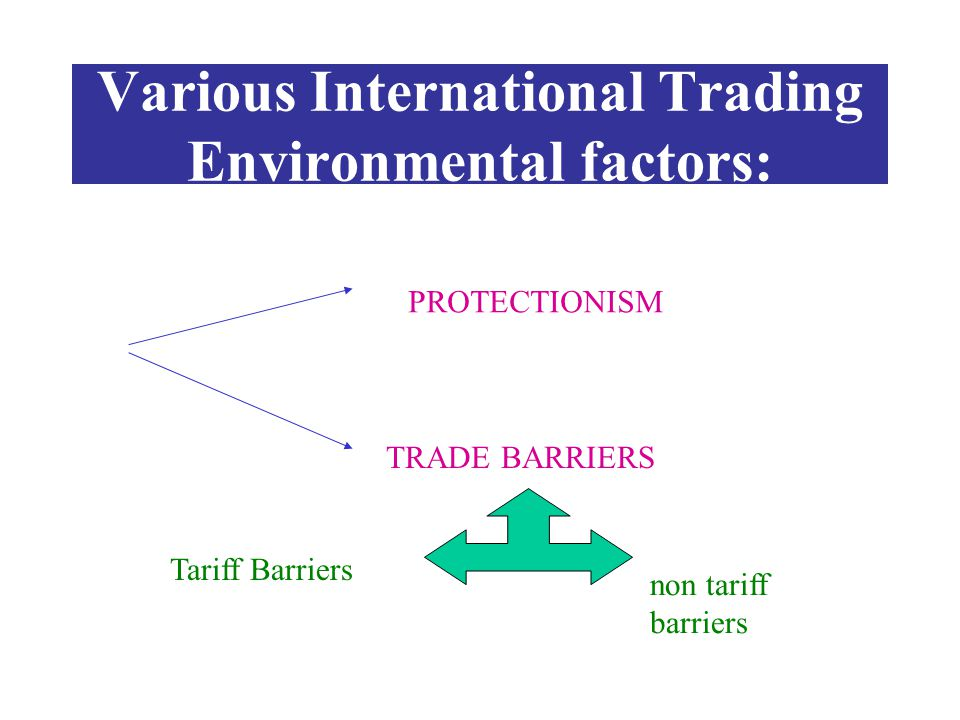 Various International Trading Environmental factors: