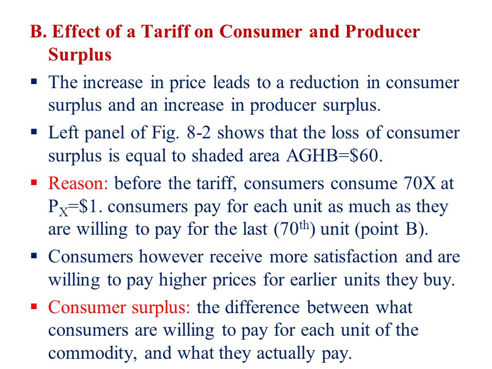 B. Effect of a Tariff on Consumer and Producer Surplus