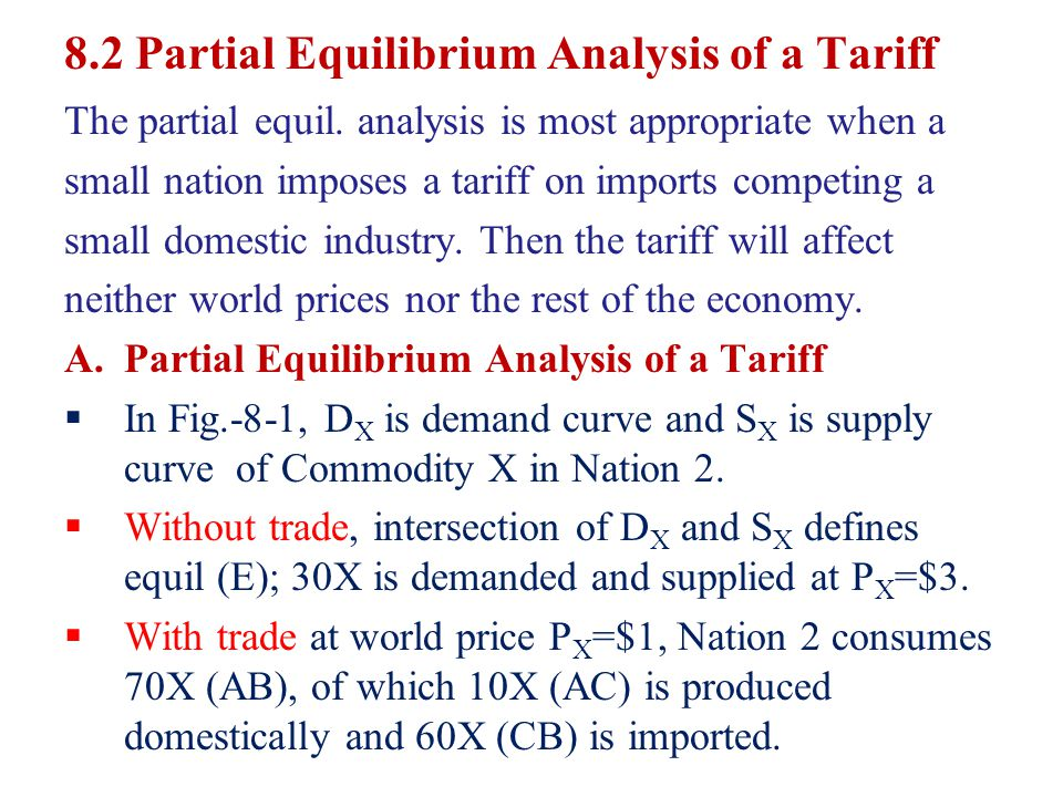 8.2 Partial Equilibrium Analysis of a Tariff