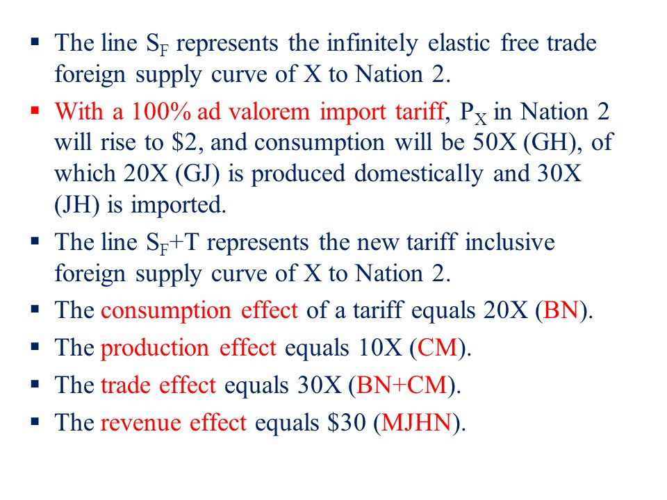 The line SF represents the infinitely elastic free trade foreign supply curve of X to Nation 2.