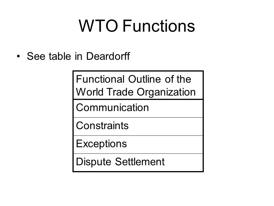 WTO Functions Functional Outline of the World Trade Organization