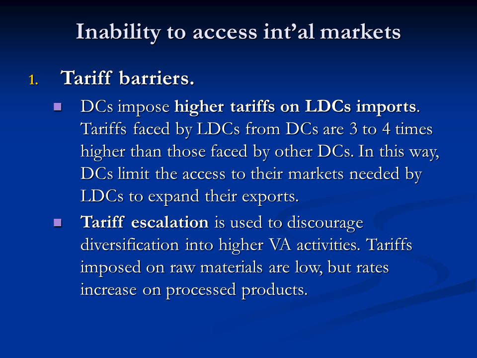 Inability to access int'al markets
