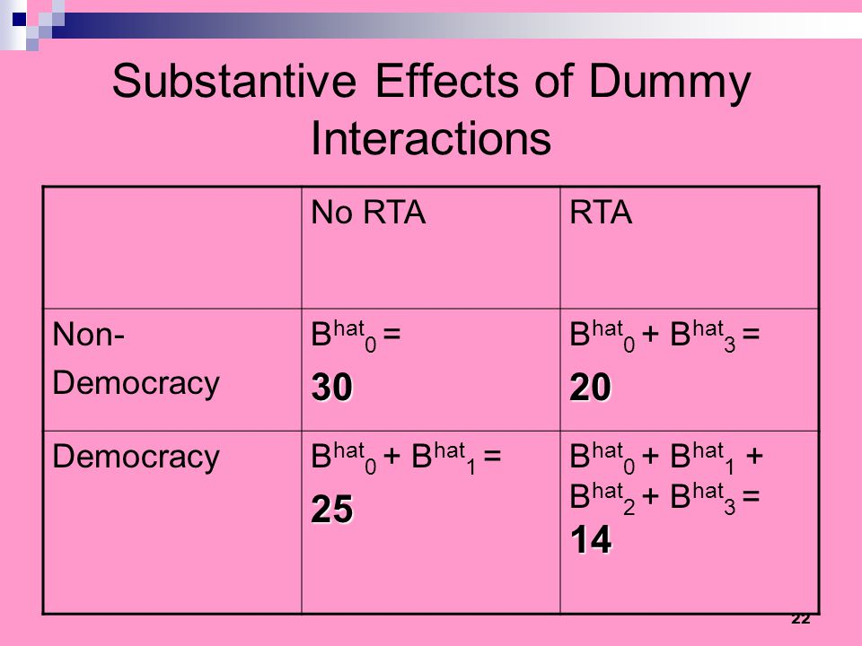 Substantive Effects of Dummy Interactions