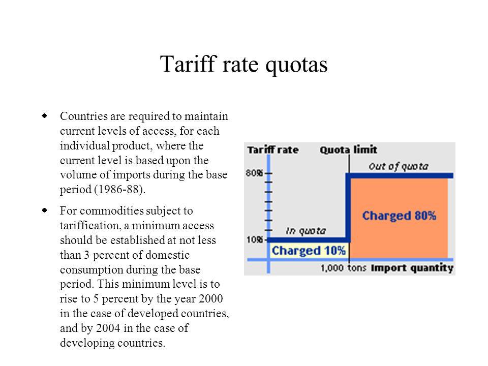 Tariff rate quotas