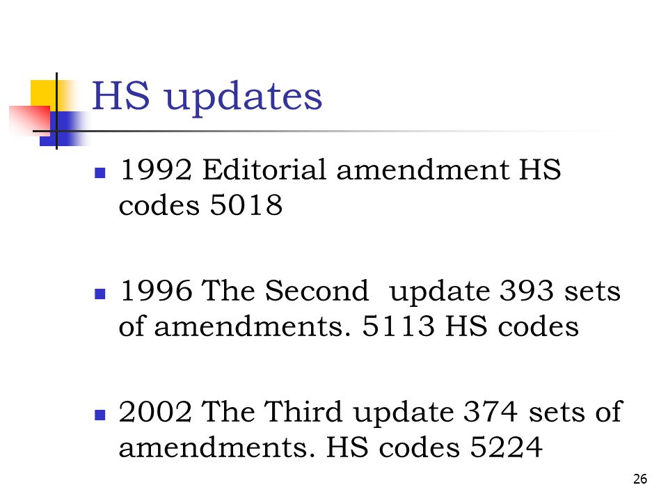 HS updates 1992 Editorial amendment HS codes 5018