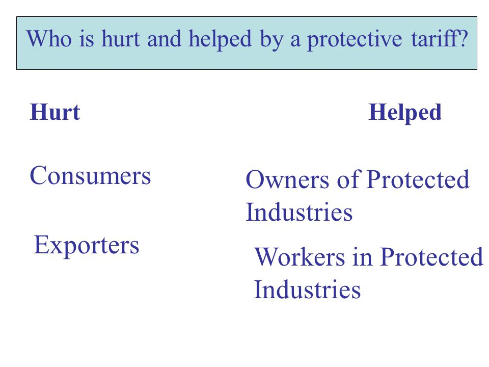 Owners of Protected Industries
