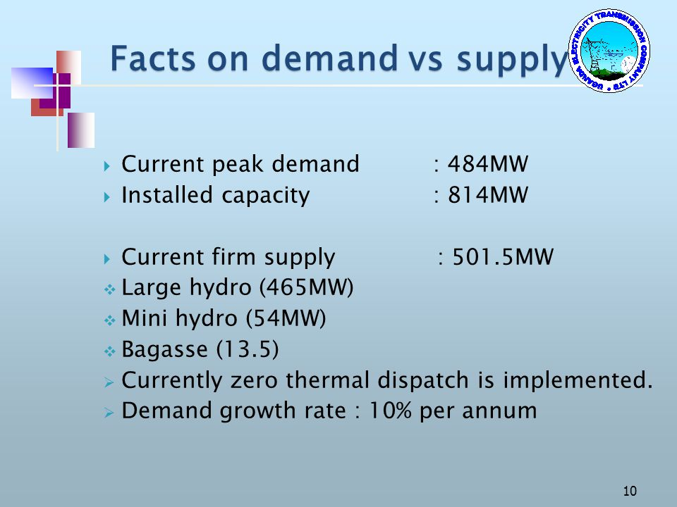 Facts on demand vs supply