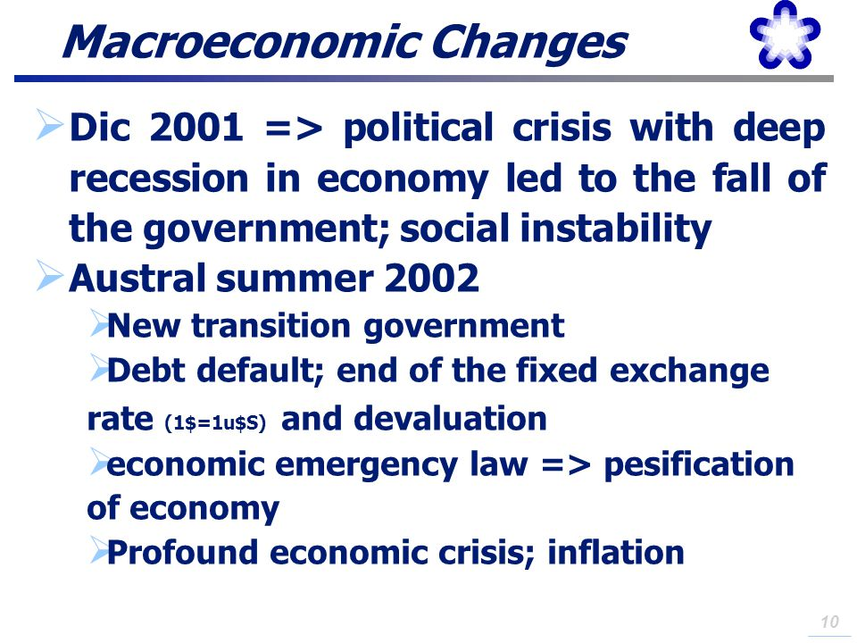 Macroeconomic Changes