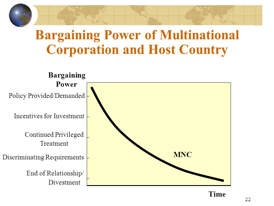 Bargaining Power of Multinational Corporation and Host Country