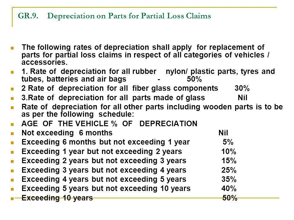 GR.9. Depreciation on Parts for Partial Loss Claims