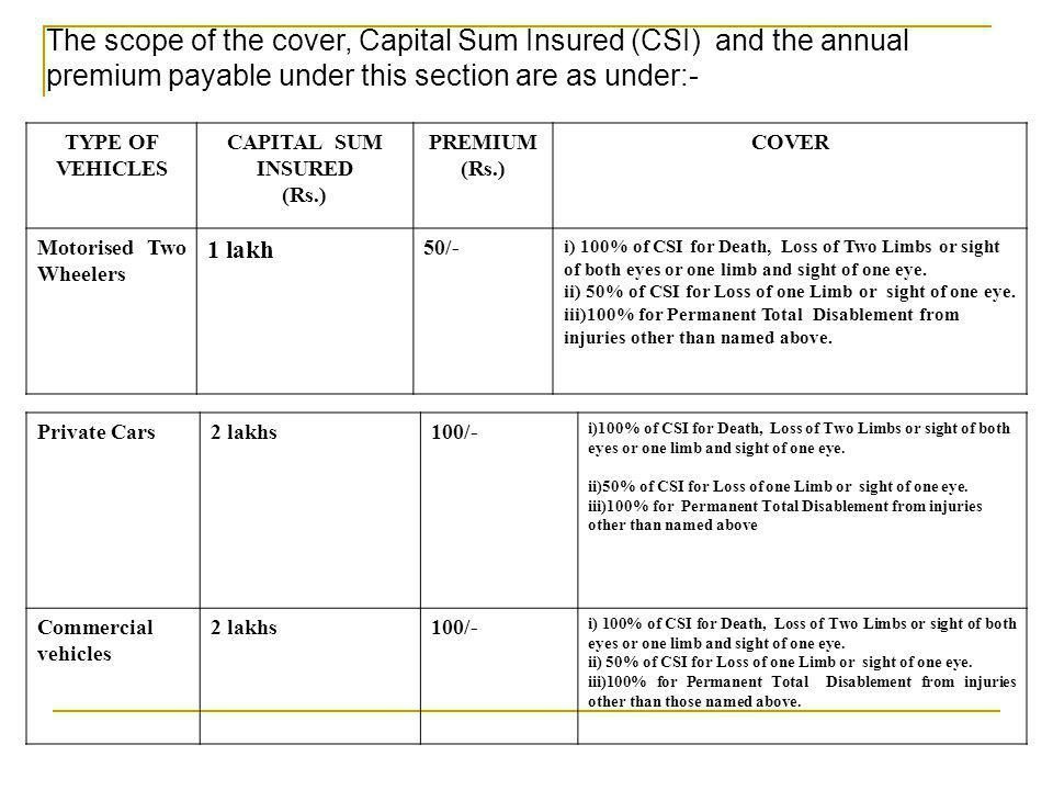 The scope of the cover, Capital Sum Insured (CSI) and the annual premium payable under this section are as under:-