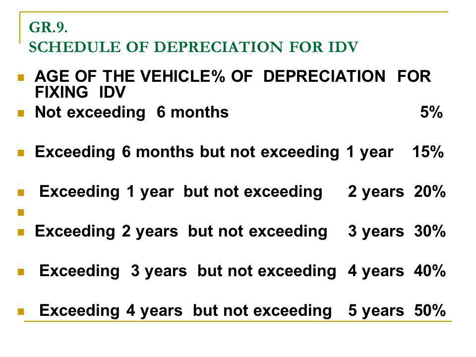 GR.9. SCHEDULE OF DEPRECIATION FOR IDV