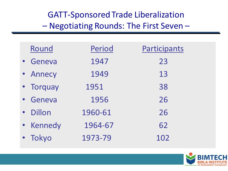 GATT-Sponsored Trade Liberalization – Negotiating Rounds: The First Seven –