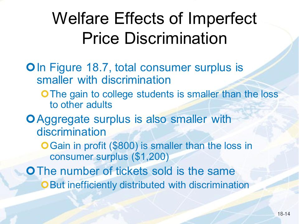 Welfare Effects of Imperfect Price Discrimination
