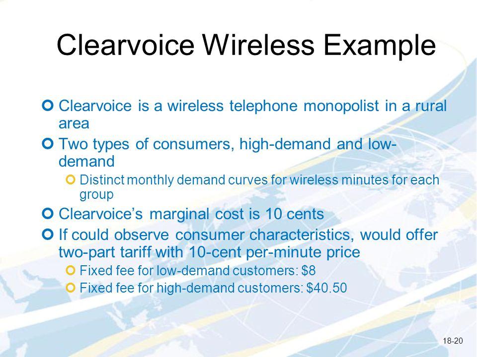 Clearvoice Wireless Example