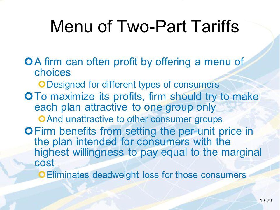 Menu of Two-Part Tariffs