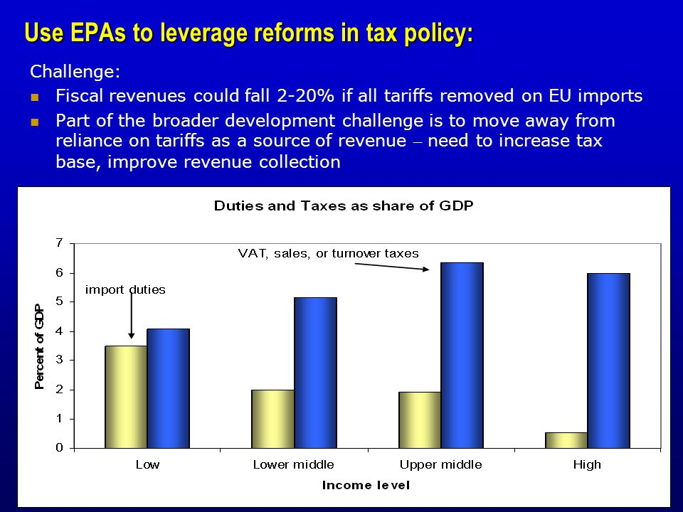 Use EPAs to leverage reforms in tax policy: