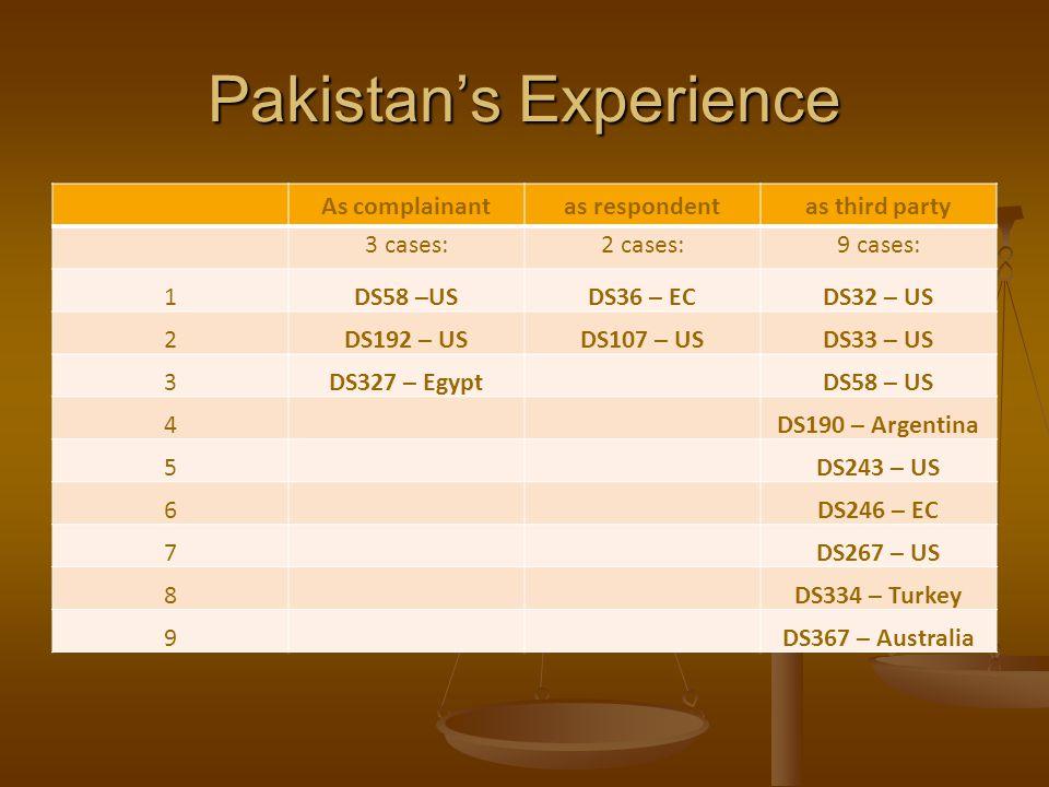 Pakistan's Experience