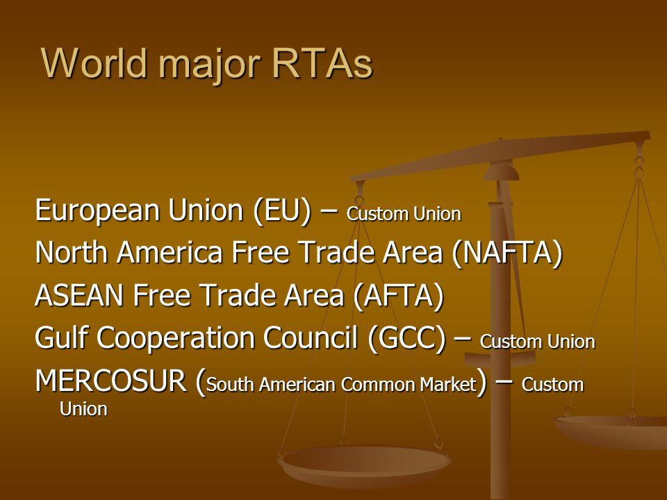 World major RTAs European Union (EU) – Custom Union
