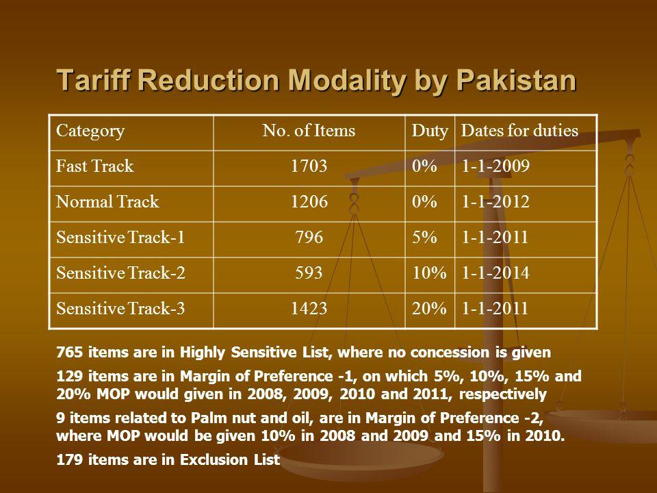 Tariff Reduction Modality by Pakistan