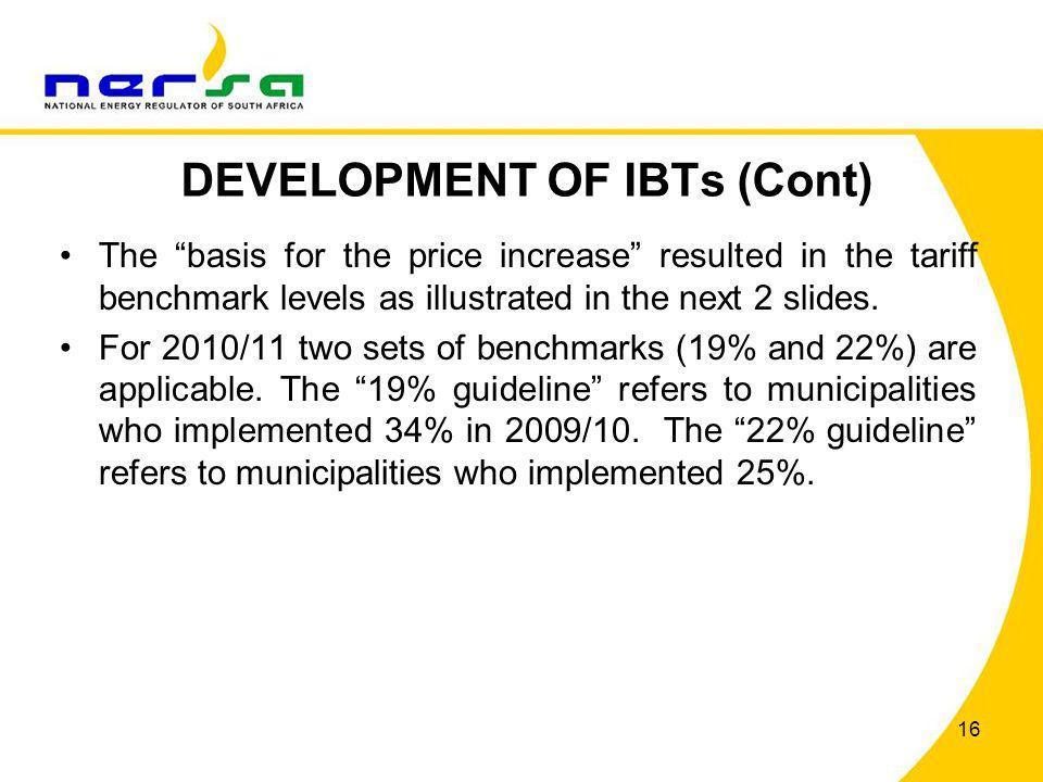 DEVELOPMENT OF IBTs (Cont)