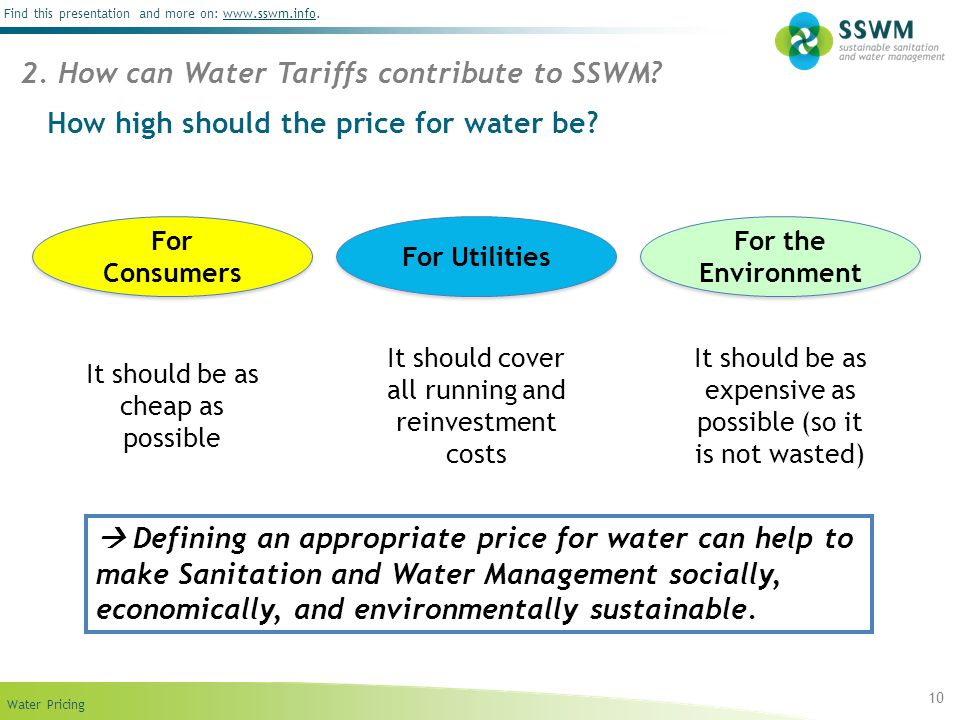 How high should the price for water be