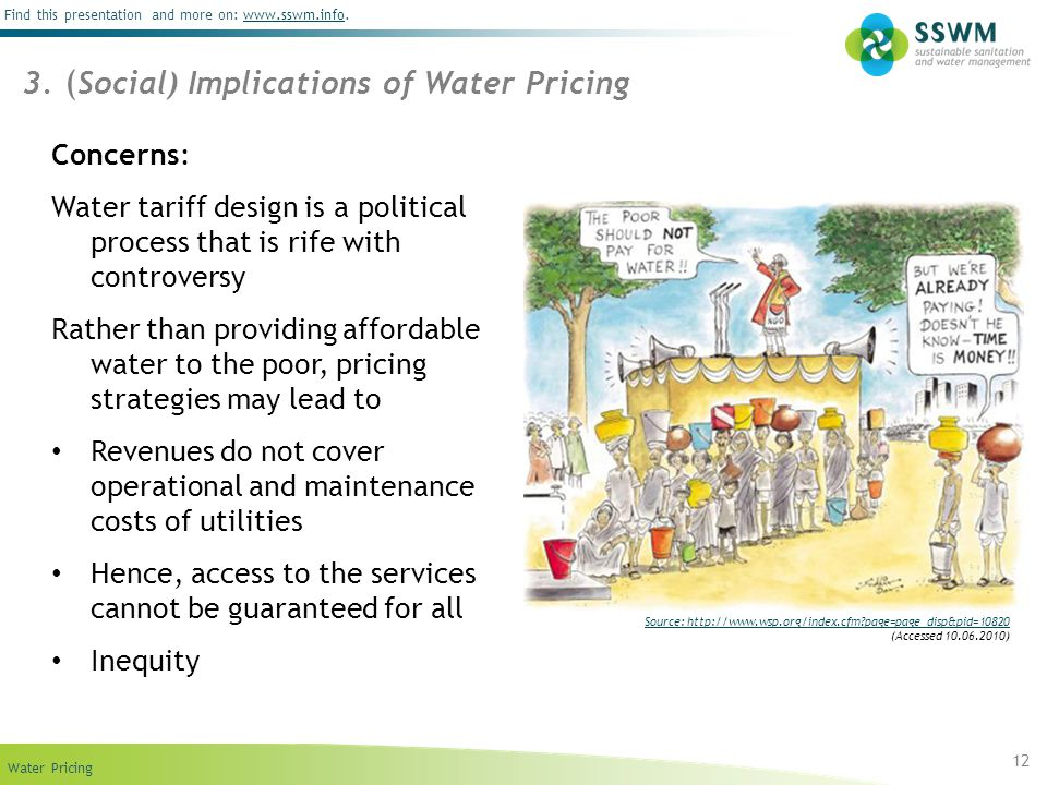 3. (Social) Implications of Water Pricing