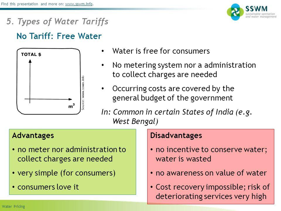 5. Types of Water Tariffs No Tariff: Free Water
