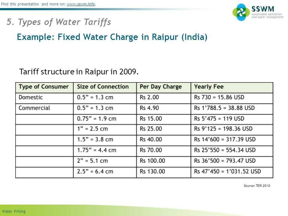 Example: Fixed Water Charge in Raipur (India)