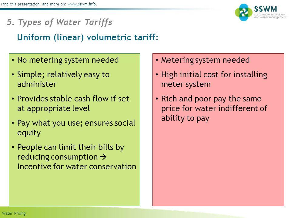 Uniform (linear) volumetric tariff: