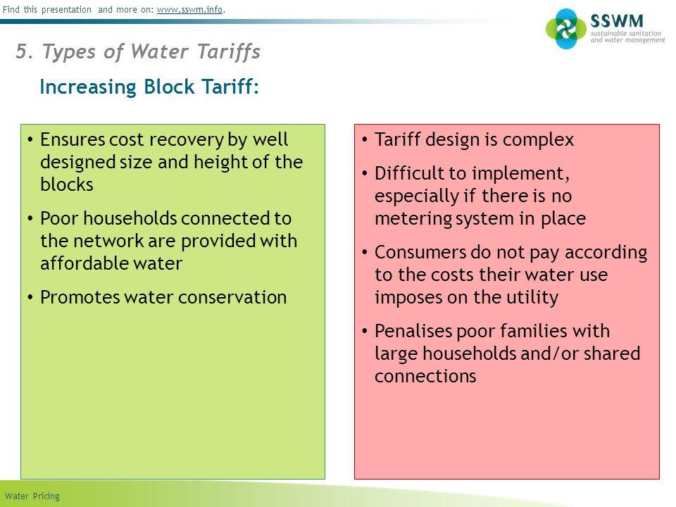 Increasing Block Tariff: