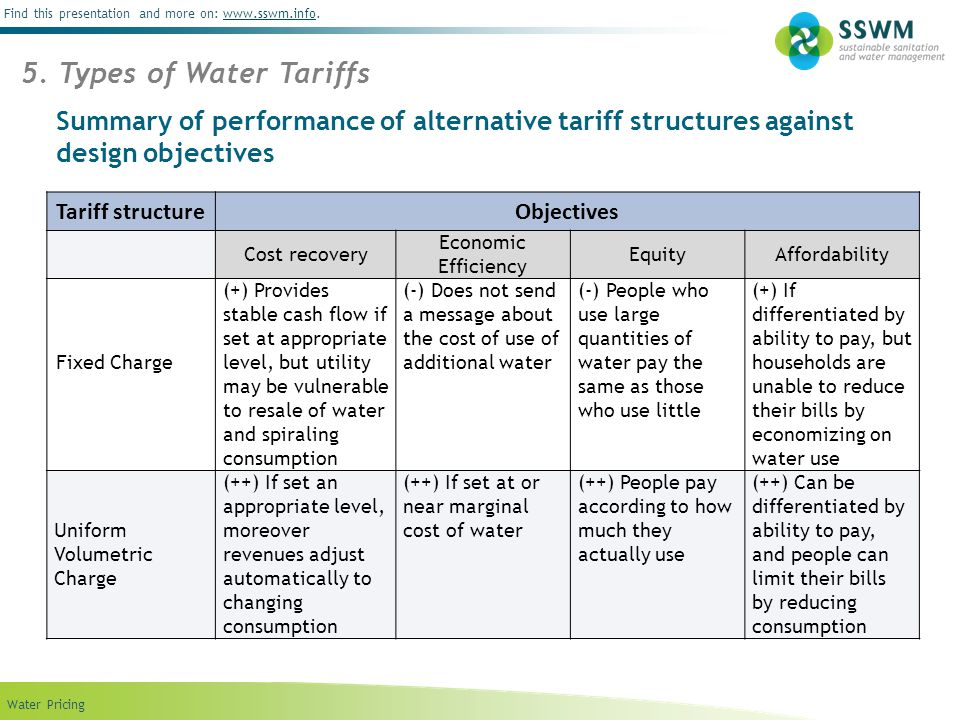 5. Types of Water Tariffs Summary of performance of alternative tariff structures against design objectives.