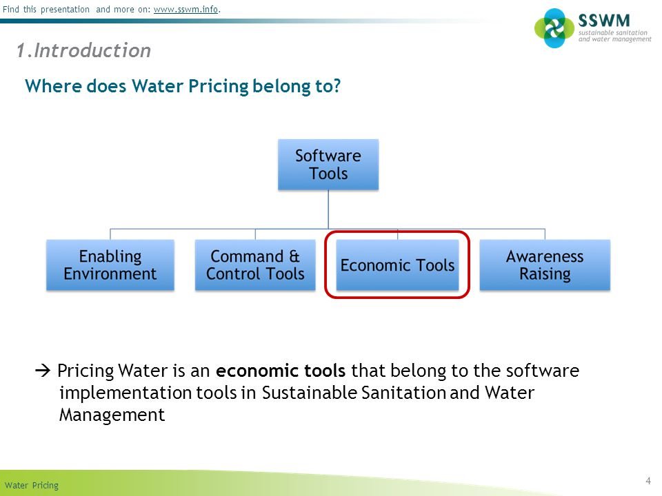 1.Introduction Where does Water Pricing belong to