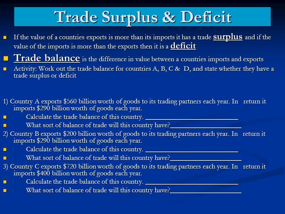 Trade Surplus & Deficit