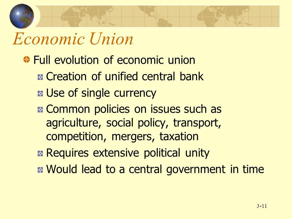 Economic Union Full evolution of economic union