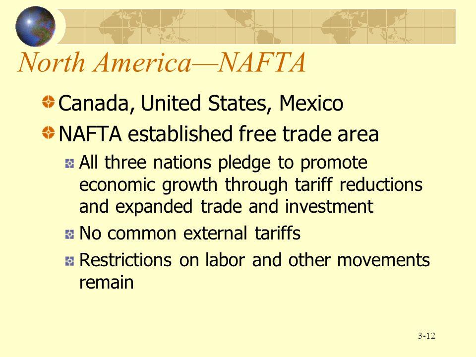 North America—NAFTA Canada, United States, Mexico