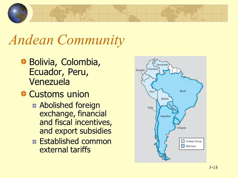 Andean Community Bolivia, Colombia, Ecuador, Peru, Venezuela