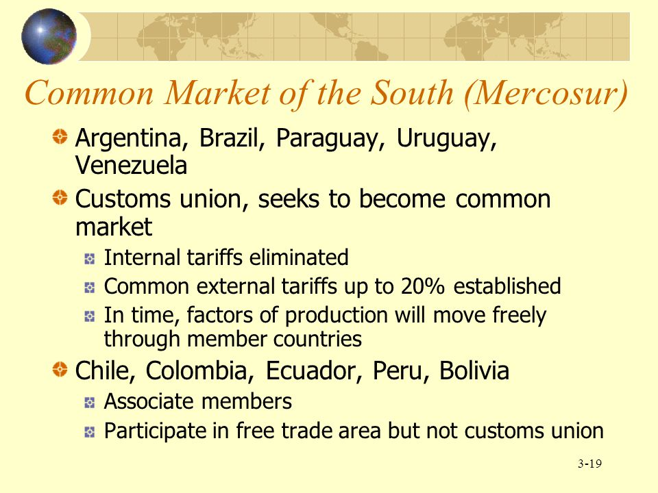Common Market of the South (Mercosur)