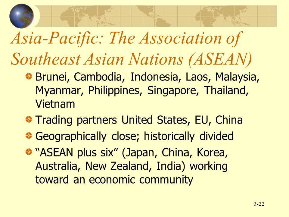 Asia-Pacific: The Association of Southeast Asian Nations (ASEAN)