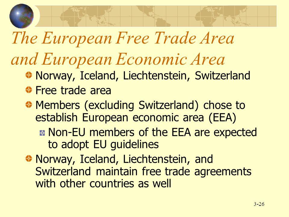 The European Free Trade Area and European Economic Area