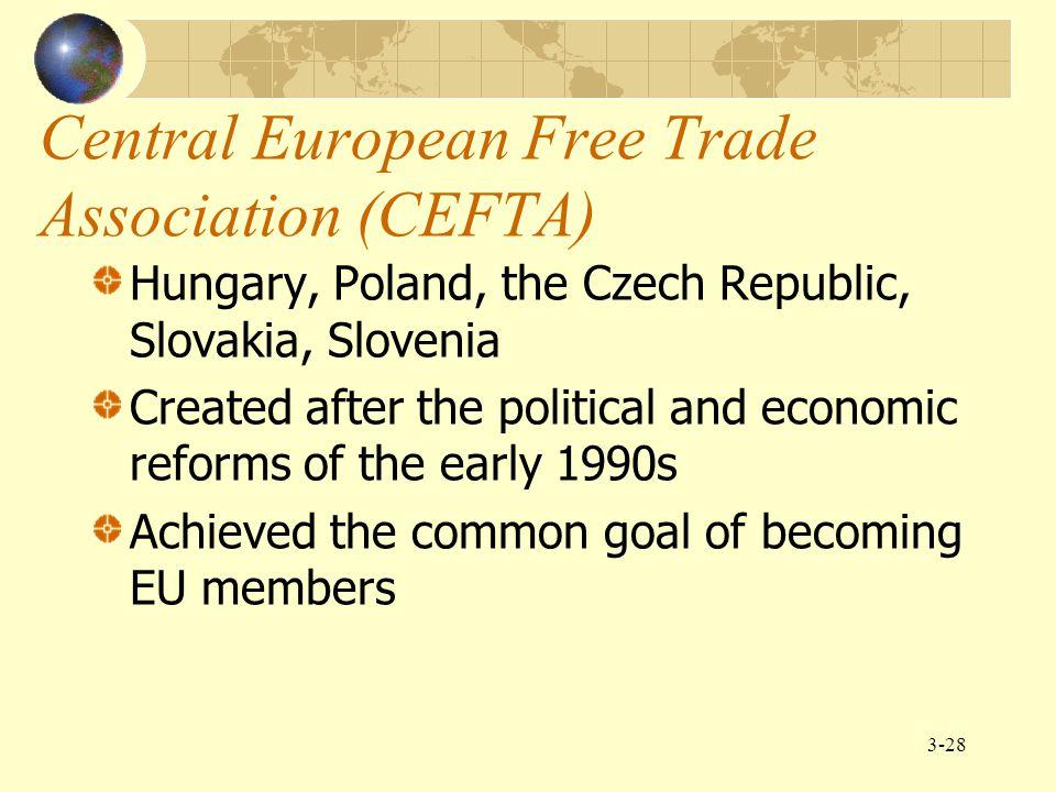 Central European Free Trade Association (CEFTA)