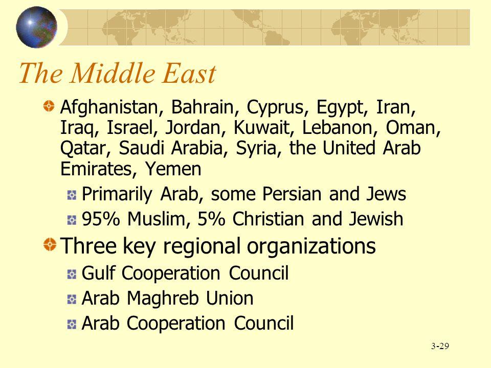 The Middle East Three key regional organizations