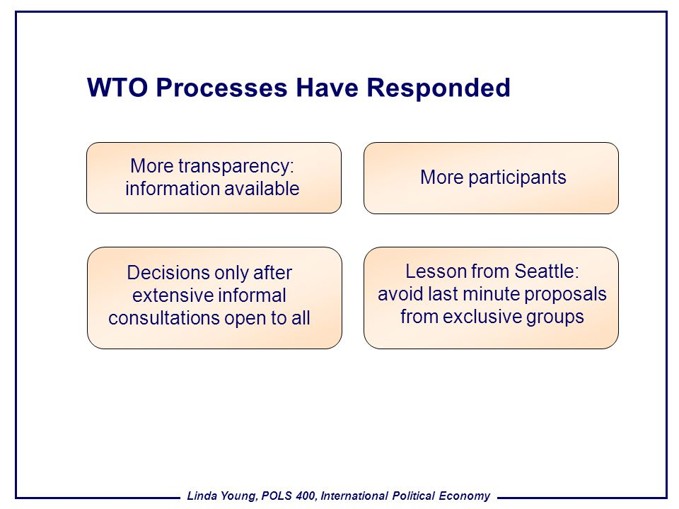WTO Processes Have Responded