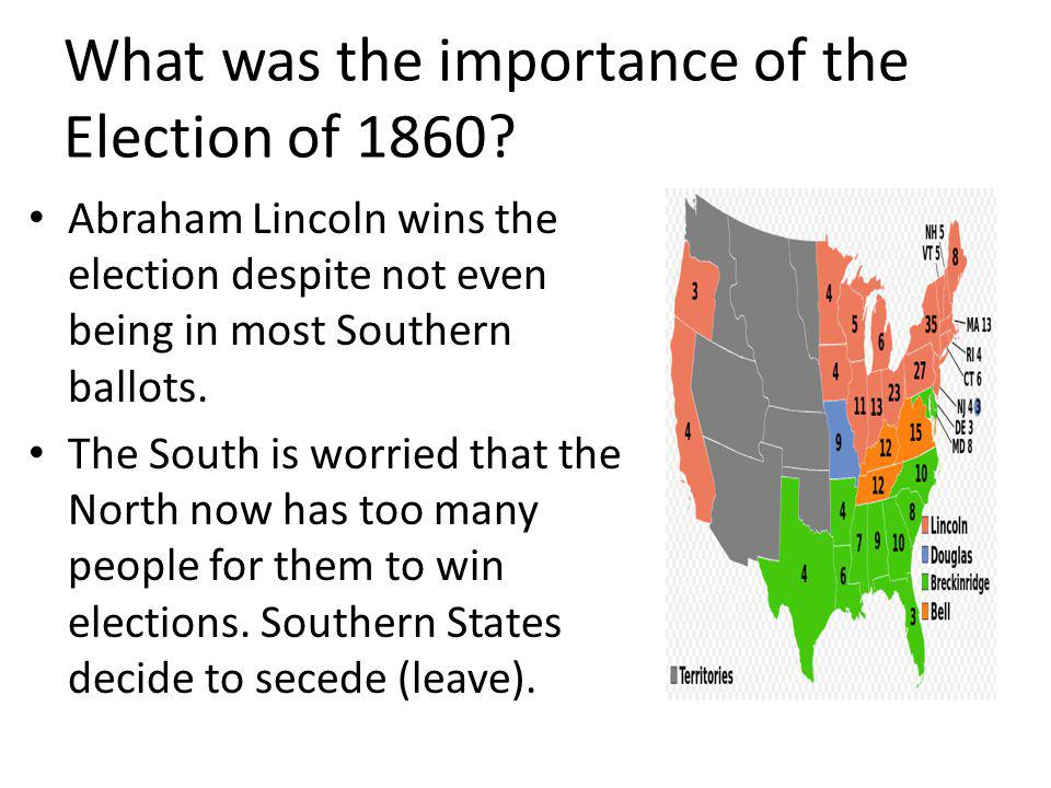 What was the importance of the Election of 1860