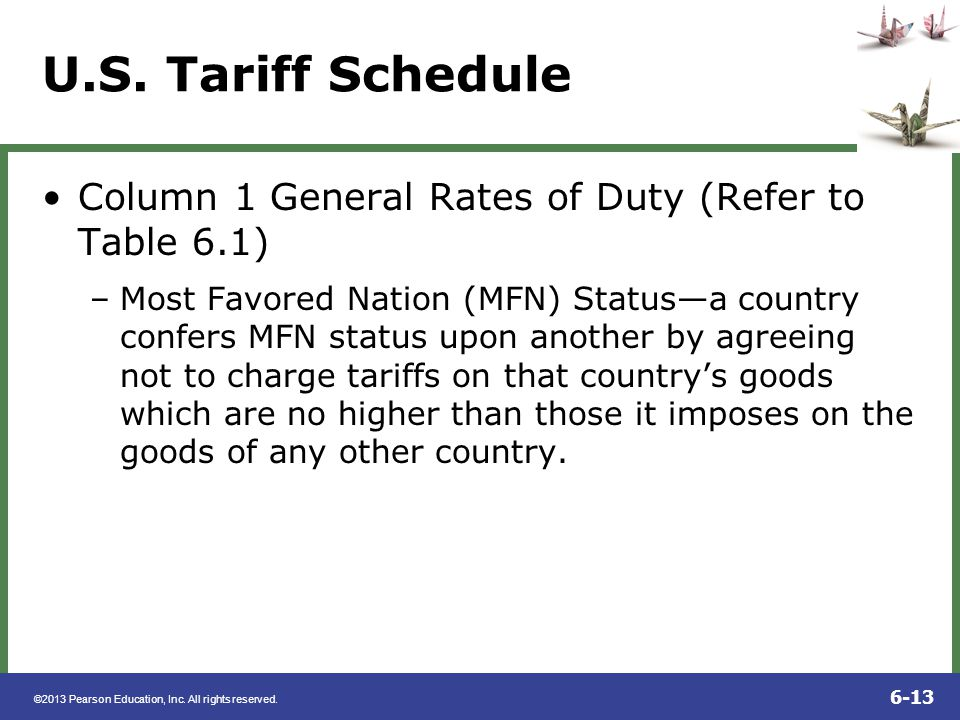U.S. Tariff Schedule Column 1 General Rates of Duty (Refer to Table 6.1)